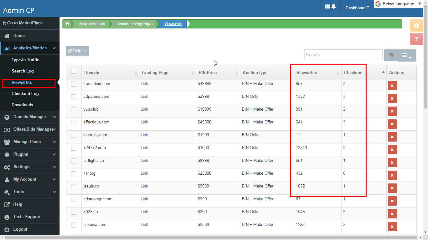 DNHAT advanced domain analytics/metrics : Views, Hits